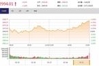 今日收盘:金融、消费携手上攻 A股三月开门红大涨1.8%
