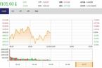 今日午盘:券商股继续升温 沪指震荡微跌0.02%