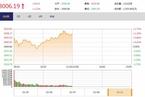 今日午盘:全线飘红 沪指涨1.22%再攻3000点