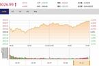 今日收盘:逾200股涨停沪指重返3000点 创业板指大涨逾4%