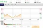 今日午盘:科技类板块回调 创业板指震荡跳水跌2.83%
