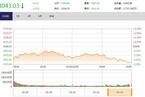 今日收盘:军工股逆势走强 沪指低开低走跌近2%