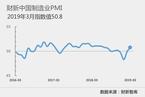 3月财新中国制造业PMI录得50.8 四个月来首回扩张区间
