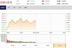 今日午盘:基建股活跃 沪指震荡翻红涨0.23%