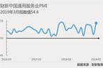 3月财新中国服务业PMI升至54.4