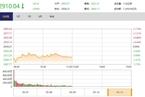 今日午盘:ST股掀跌停潮 沪指低开低走跌0.99%