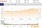 今日收盘:全线飘红 沪指午后拉升收涨1.91%