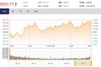 今日收盘:科技类股表现偏弱 沪指震荡收涨0.58%