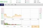 今日午盘:券商股盘中发力 沪指跌幅收窄至0.59%