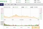 今日收盘:科技类股回调领跌 沪指跳水下跌1.36%