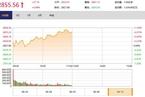 今日午盘:5G再掀涨停潮 沪指高开高走涨0.98%