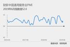 6月财新中国服务业PMI降至52 为3月以来最低