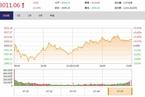 今日收盤:農業股午后拉升 滬指重回3000點漲0.19%