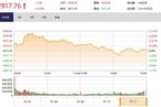 今日收盤:黃金概念領漲 滬指大幅回落微漲0.08%