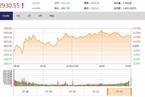 今日收盘:金融股引领上攻 沪指涨0.44%结束四连阴