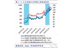 连续暴涨八个月  铁矿石期货价格抬升原因何在