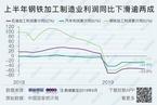 上半年钢铁行业利润同比下降超两成