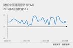 8月财新中国服务业PMI升至52.1 创三个月新高