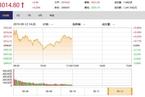 今日午盘:白酒概念股反弹大涨 沪指缩量震荡涨0.2%