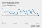 9月财新中国服务业PMI降至51.3 为七个月新低