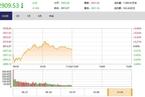 今日午盘:银行股护盘拉升 沪指跌幅收窄至0.14%