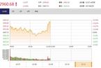 今日午盘:水泥股领涨 沪指快速拉升涨0.44%