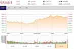 今日收盘:金融股大力拉升 上证50大涨1.44%