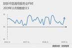 11月财新中国服务业PMI升至53.5 创5月以来新高