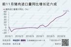 中国调整部分商品进口关税 冻猪肉税率降至8%