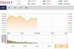 今日午盘:农业股继续大涨 沪指震荡上涨0.36%