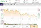 今日收盘:周期股集体走强 沪指震荡下跌0.28%