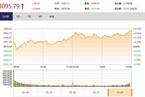 今日收盘:科技板块领涨 沪指放量上涨逼近3100点