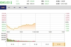 今日午盘:科技板块引领反弹 沪指跌幅收窄至0.23%
