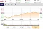 今日收盘:科技股发力上攻 创业板指短暂站上2000点