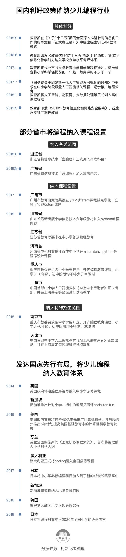 http://www.reviewcode.cn/chanpinsheji/123183.html