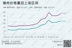 【数据精华】研报分析猪周期拉长情况/两市融资余额周内连续三次日增幅超百亿元