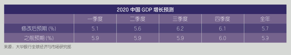 0224上刊-1P市场企划-大华银行-图1
