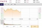 今日午盘:隔夜美股反弹 沪指震荡上涨0.47%