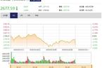 今日开盘:新加坡股市跌逾7% A股低开2.48%