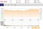 今日收盘:亚太市场继续大涨 A股放量上涨2.17%