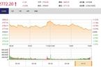 今日收盘:农业股领跌 大盘午后跳水收涨0.26%