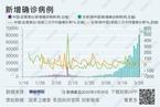 【国际疫情透视】全球累计确诊病例超过50万(3月26日)