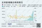 【国际疫情透视】全球累计确诊病例接近60万(3月27日)