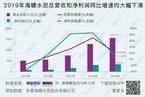 【研报精华】海螺水泥高增长遇挑战:下半年需求能否快速补位?
