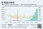 【国际疫情透视】全球累计确诊病例突破70万例(3月29日)