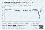 财新PMI分析|2月低基数推升3月PMI 制造业扩张持续性待察