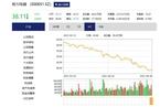 格力电器拟注销七成第三期回购股份