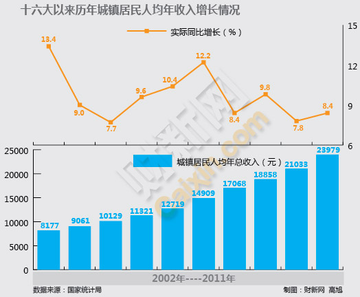 荆州20年GDP_荆州上榜百强城市第59位,稳居三线城市行列