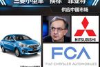 """三菱小型车""""换标""""菲亚特 供应中国市场"""