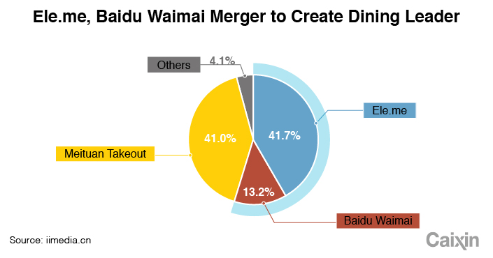 Baidu_Chart